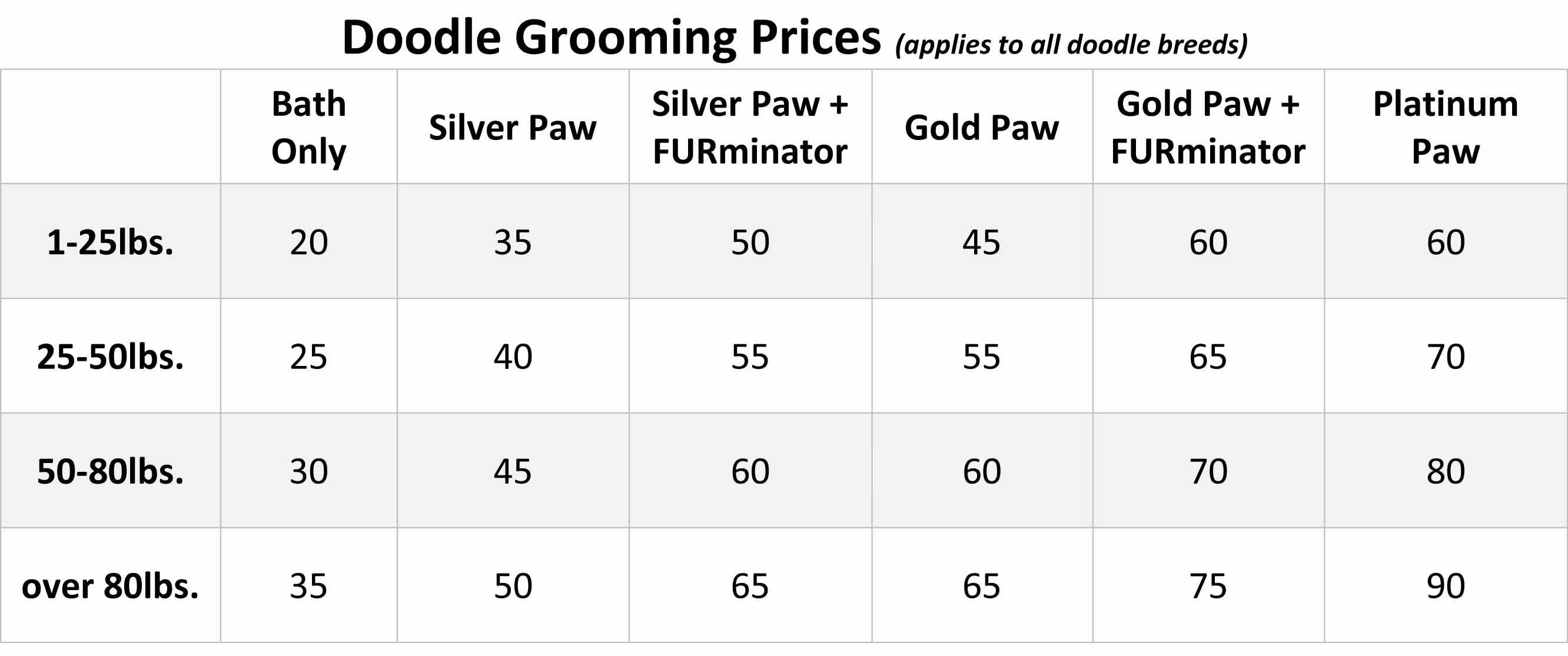 doodle grooming prices